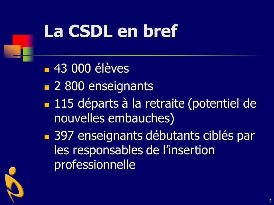 La CSDL en bref 43 000 élèves 2 800 enseignants