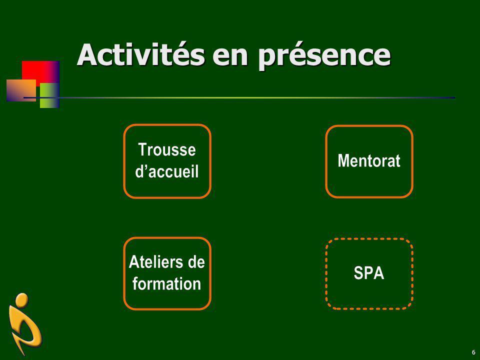 Activités en présence
