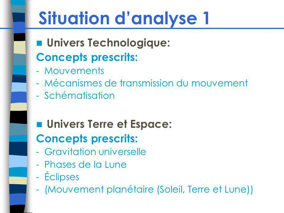 Situation d'analyse 1 Univers Technologique: Concepts prescrits:
