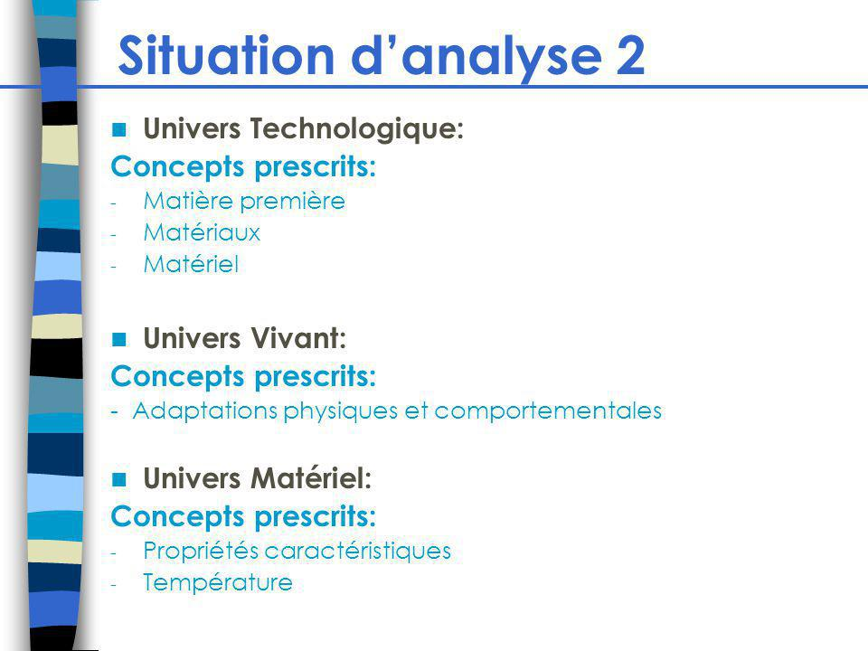 Situation d'analyse 2 Univers Technologique: Concepts prescrits: