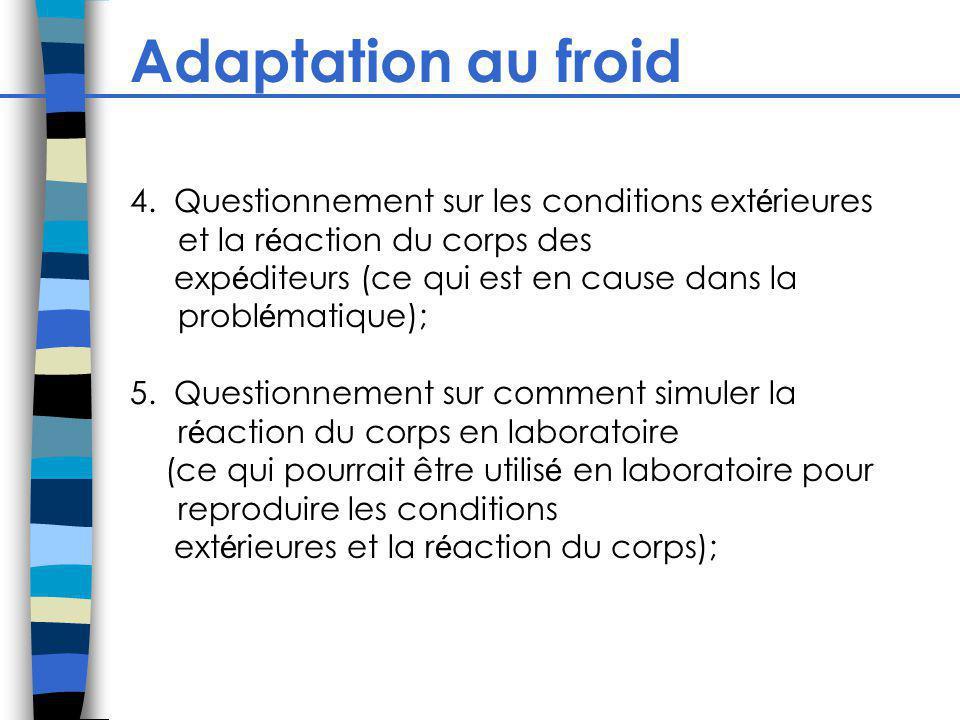 Adaptation au froid 4. Questionnement sur les conditions extérieures et la réaction du corps des.