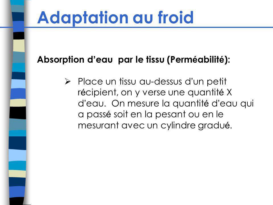 Adaptation au froid Absorption d'eau par le tissu (Perméabilité):