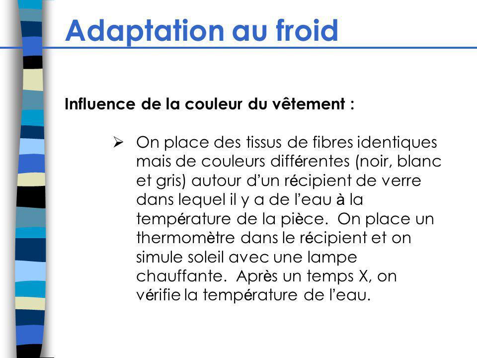 Adaptation au froid Influence de la couleur du vêtement :