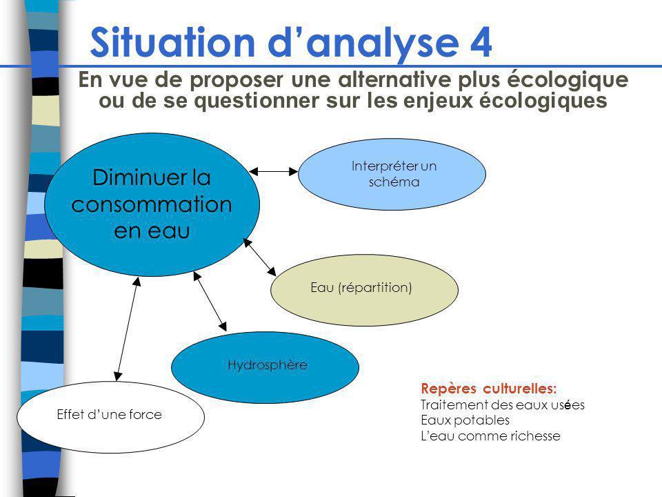 Situation d'analyse 4 En vue de proposer une alternative plus écologique. ou de se questionner sur les enjeux écologiques.