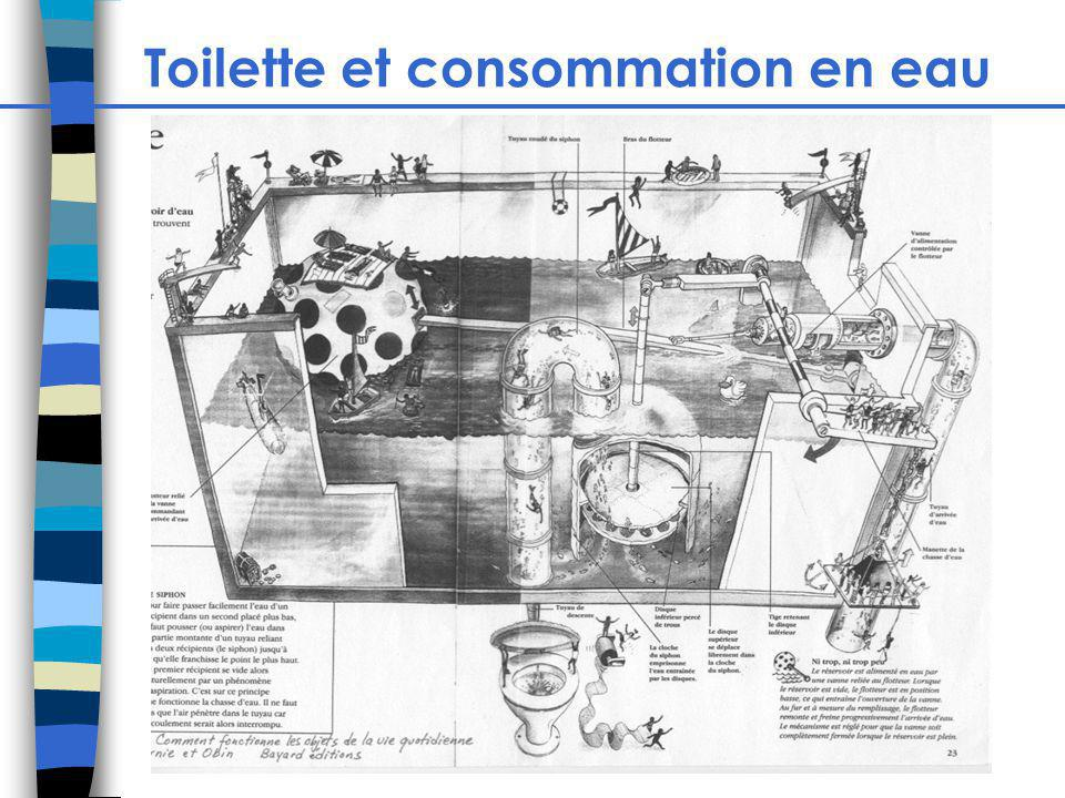 Toilette et consommation en eau