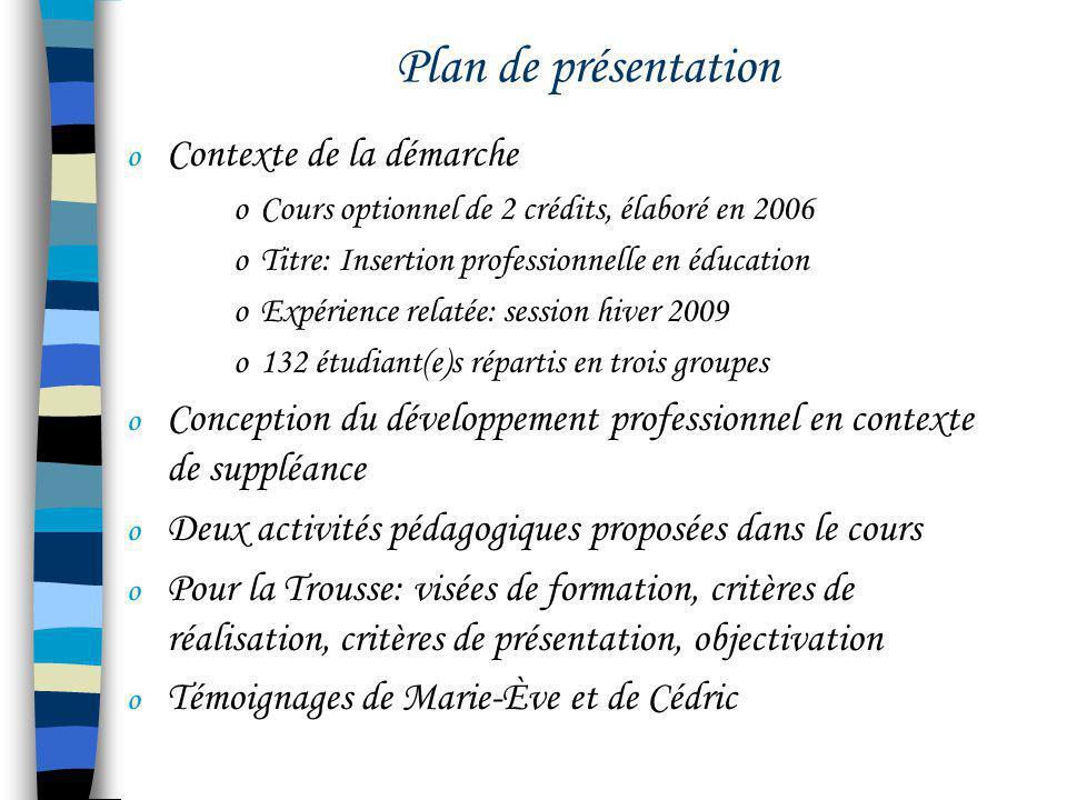 Plan de présentation Contexte de la démarche