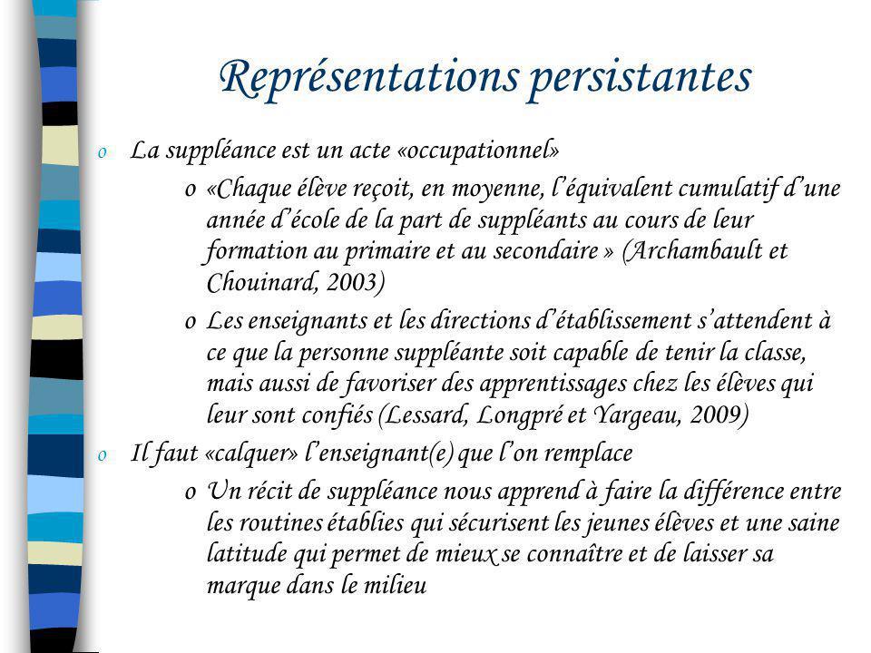 Représentations persistantes