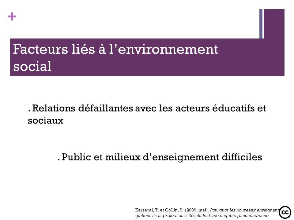Facteurs liés à l'environnement social