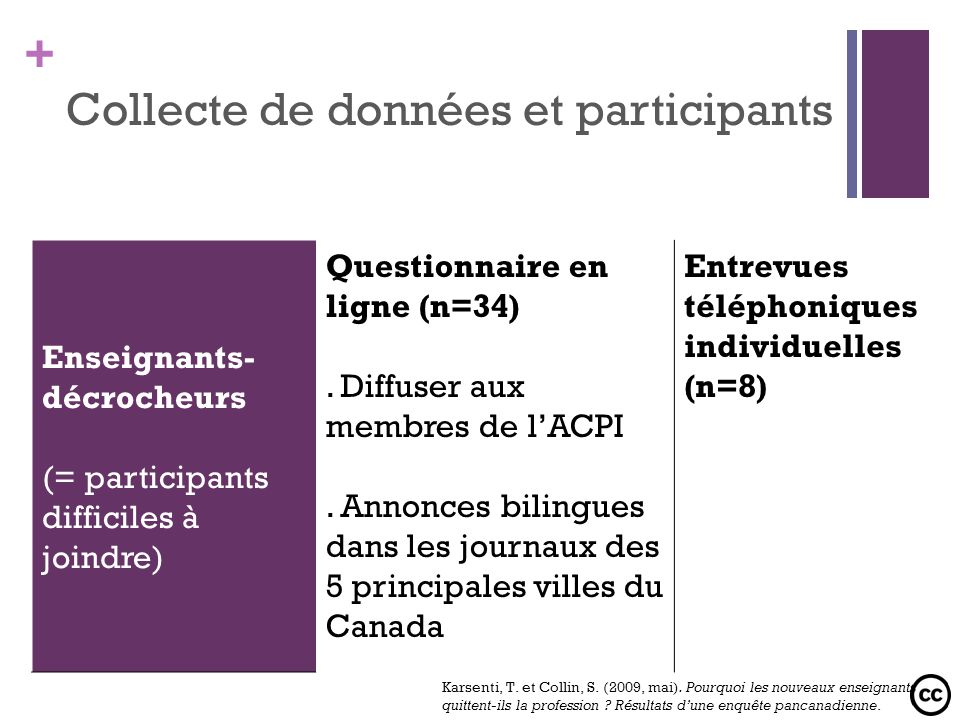 Collecte de données et participants Enseignants-décrocheurs