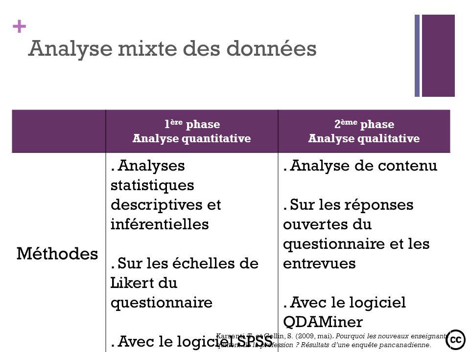 Analyse mixte des données