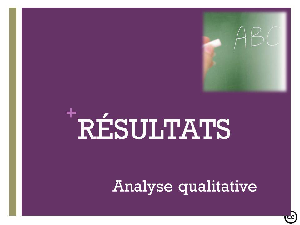 RÉSULTATS Analyse qualitative