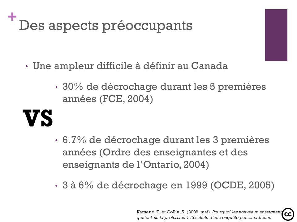 VS Des aspects préoccupants Une ampleur difficile à définir au Canada