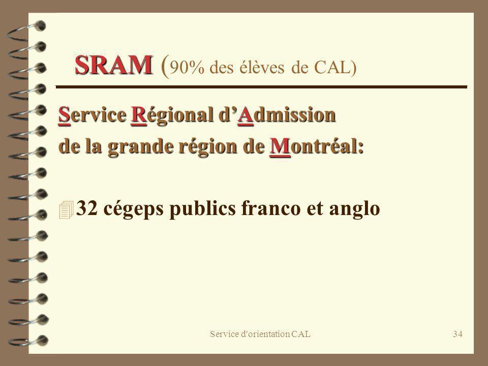 SRAM (90% des élèves de CAL)