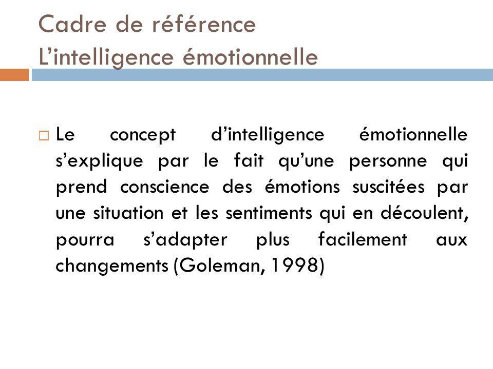 Cadre de référence L'intelligence émotionnelle
