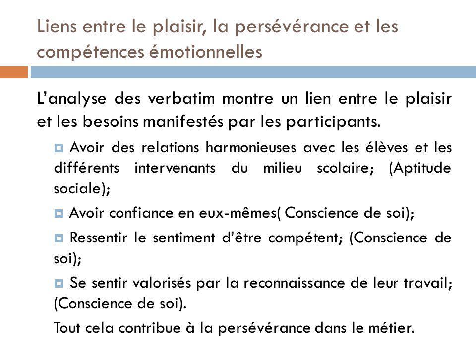 Liens entre le plaisir, la persévérance et les compétences émotionnelles