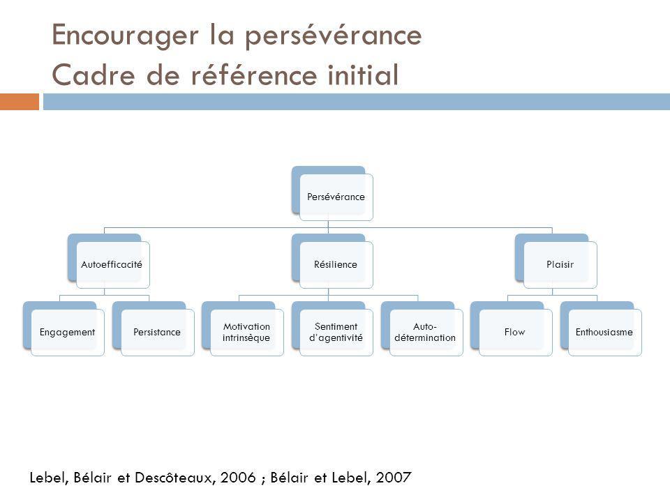Encourager la persévérance Cadre de référence initial