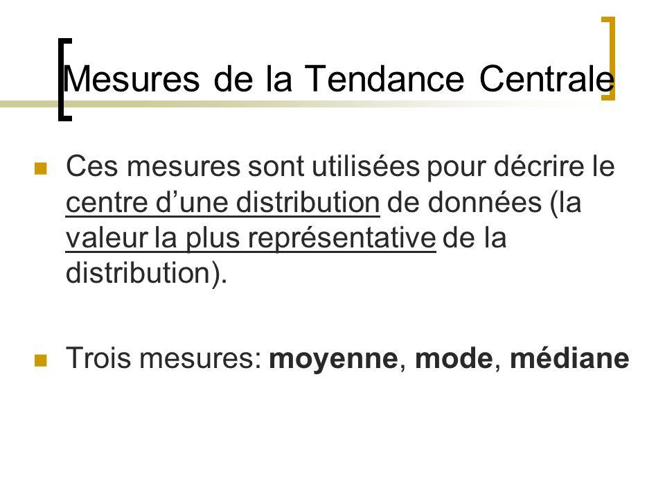 Mesures de la Tendance Centrale