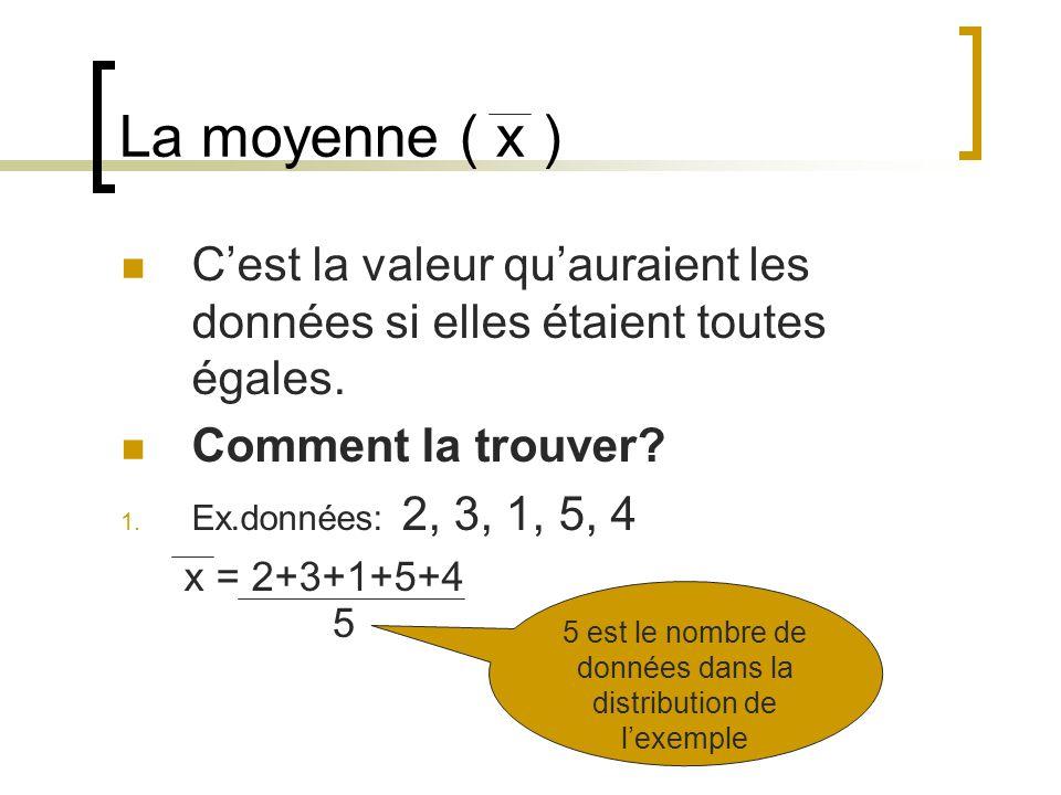 5 est le nombre de données dans la distribution de l'exemple
