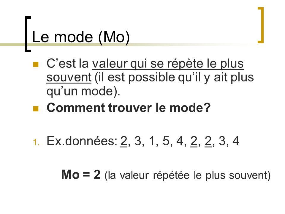Le mode (Mo) C'est la valeur qui se répète le plus souvent (il est possible qu'il y ait plus qu'un mode).
