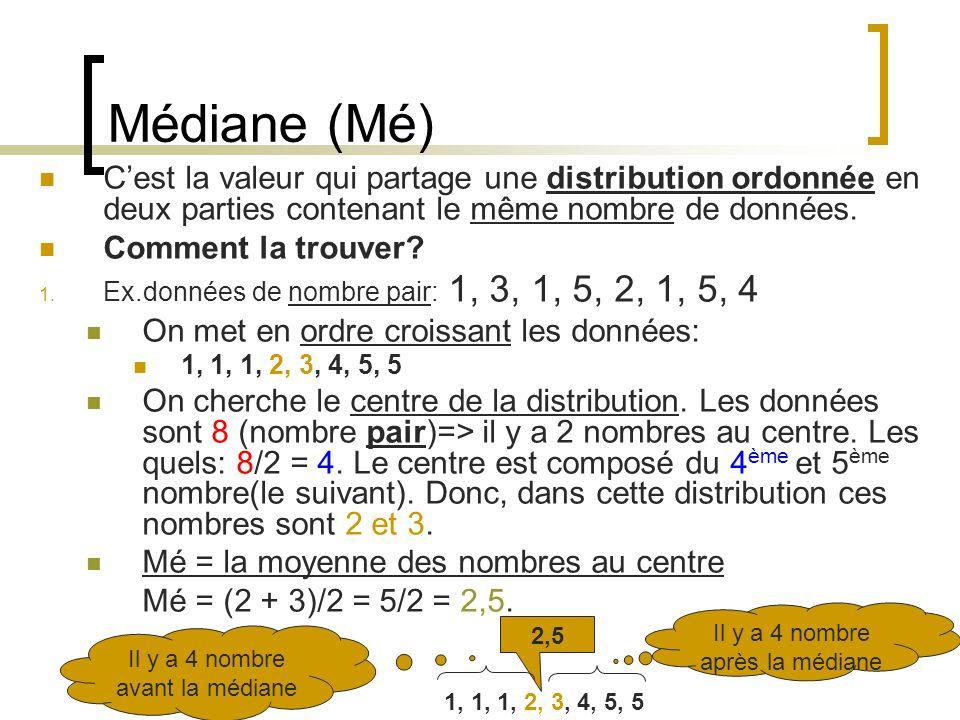 Médiane (Mé) C'est la valeur qui partage une distribution ordonnée en deux parties contenant le même nombre de données.