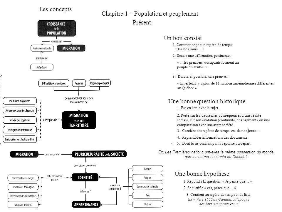 Chapitre 1 – Population et peuplement Présent