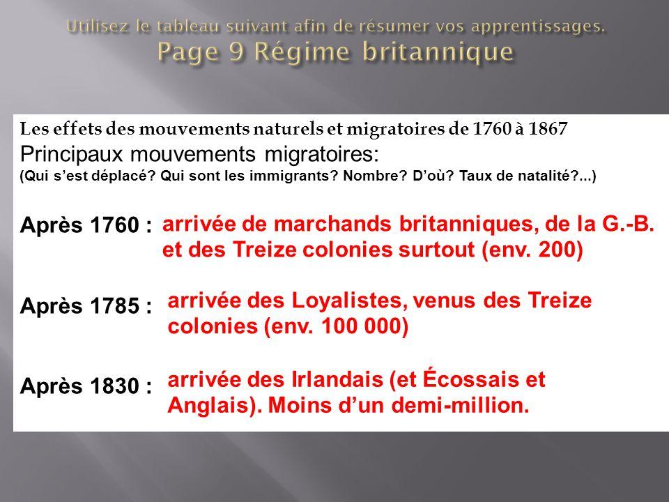 Principaux mouvements migratoires: