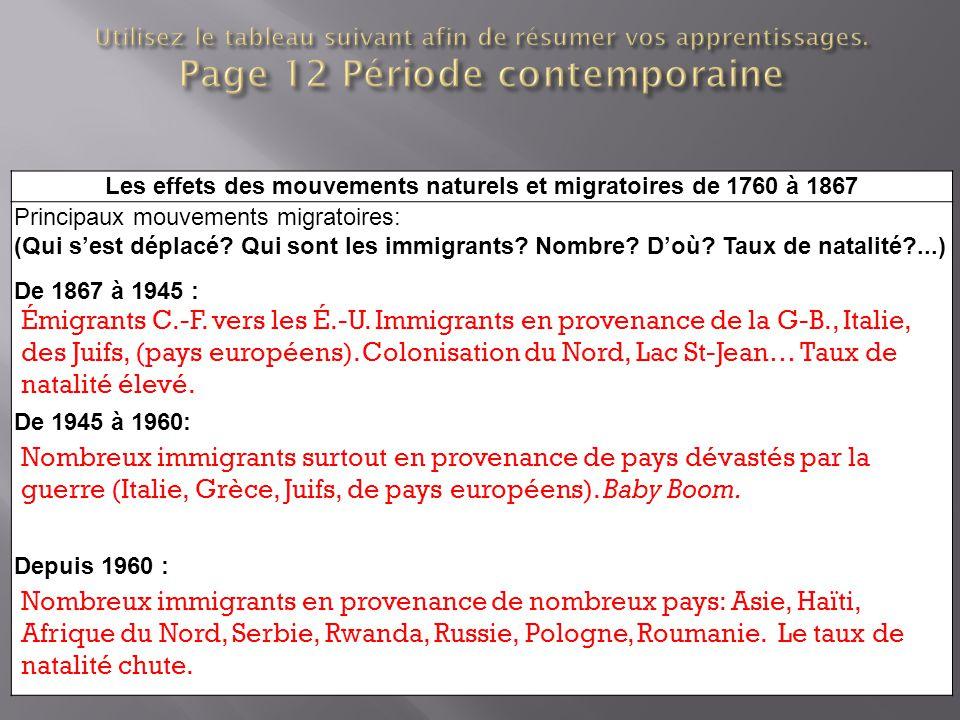 Les effets des mouvements naturels et migratoires de 1760 à 1867