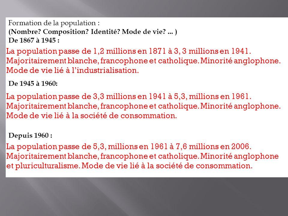 Formation de la population :