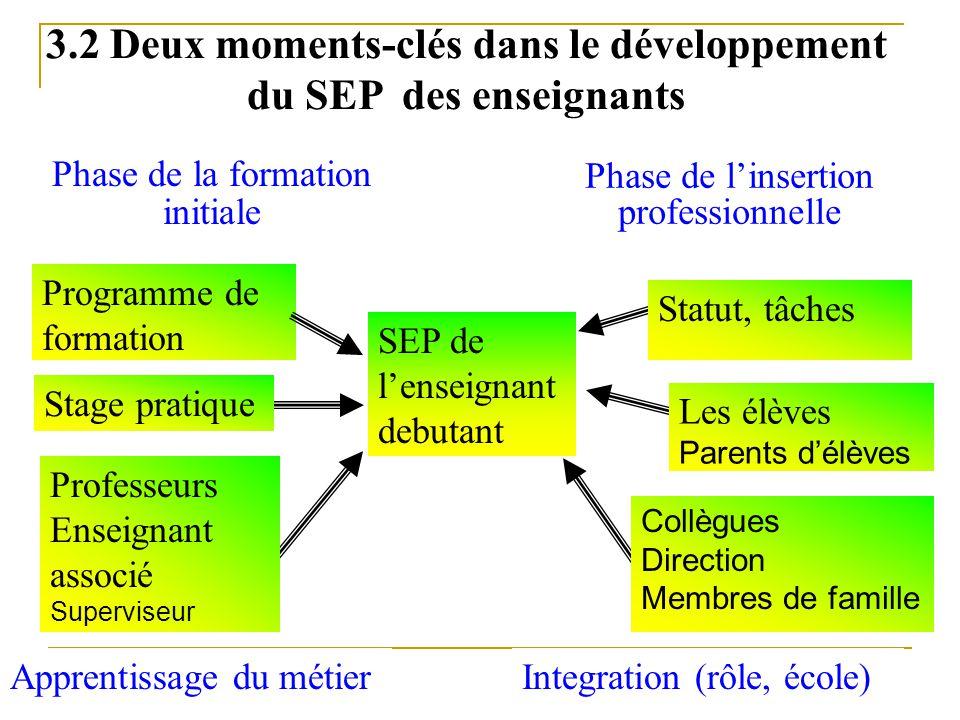 3.2 Deux moments-clés dans le développement du SEP des enseignants