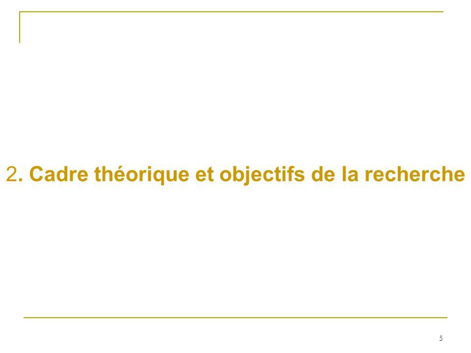 2. Cadre théorique et objectifs de la recherche
