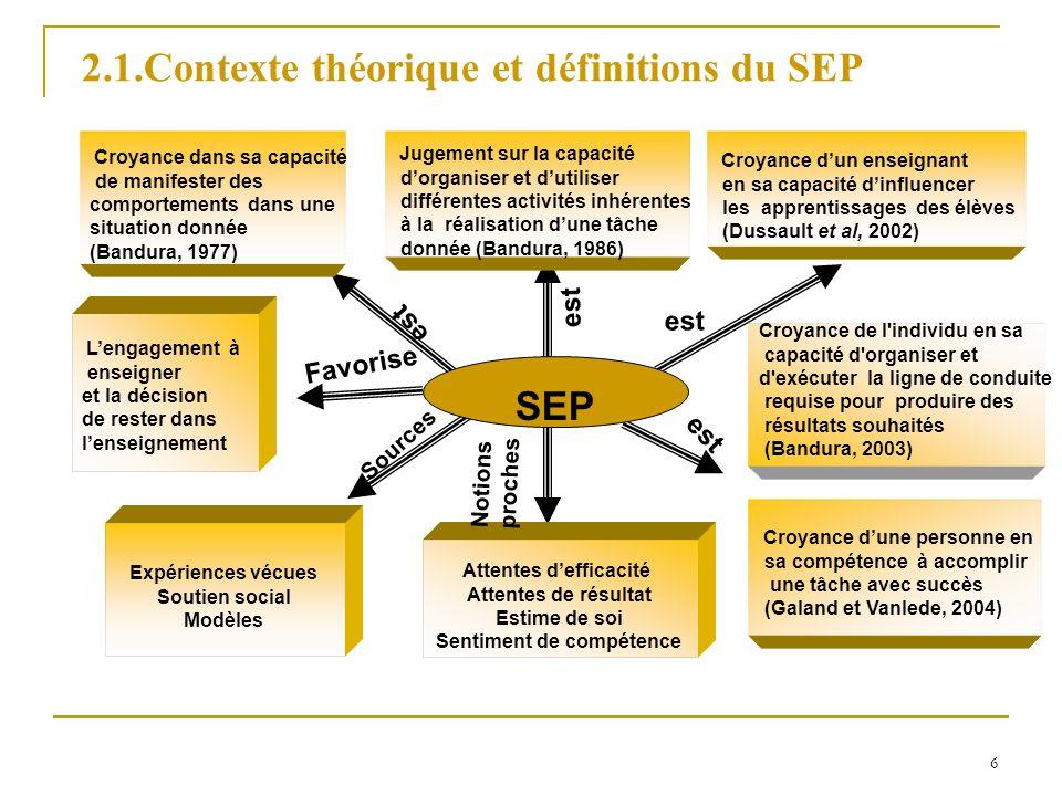 SEP 2.1.Contexte théorique et définitions du SEP est est est Favorise