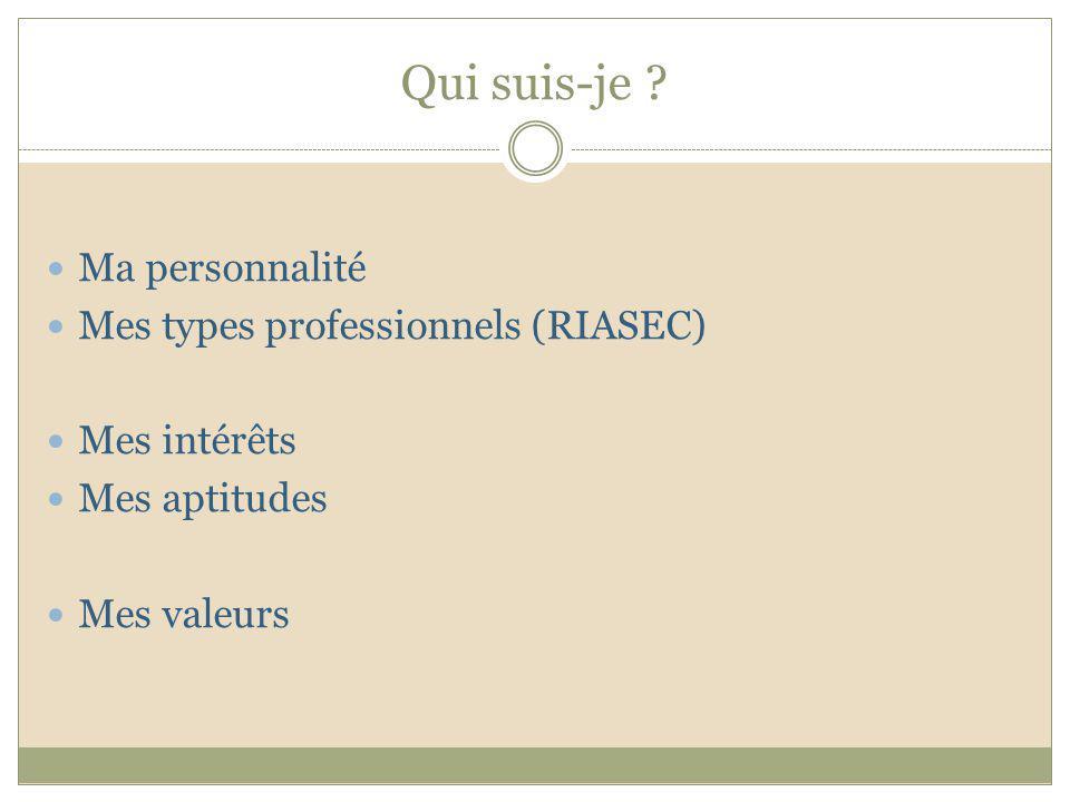Qui suis-je Ma personnalité Mes types professionnels (RIASEC)