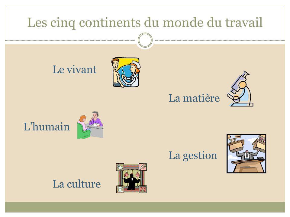 Les cinq continents du monde du travail