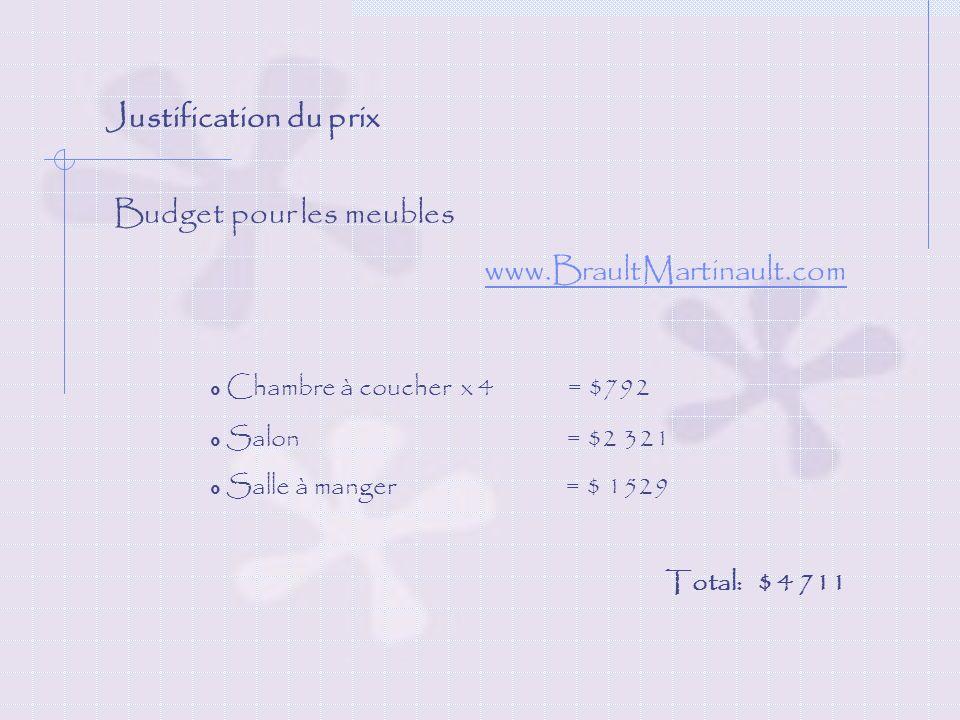 Budget pour les meubles www.BraultMartinault.com