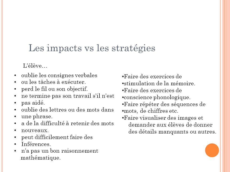 Les impacts vs les stratégies