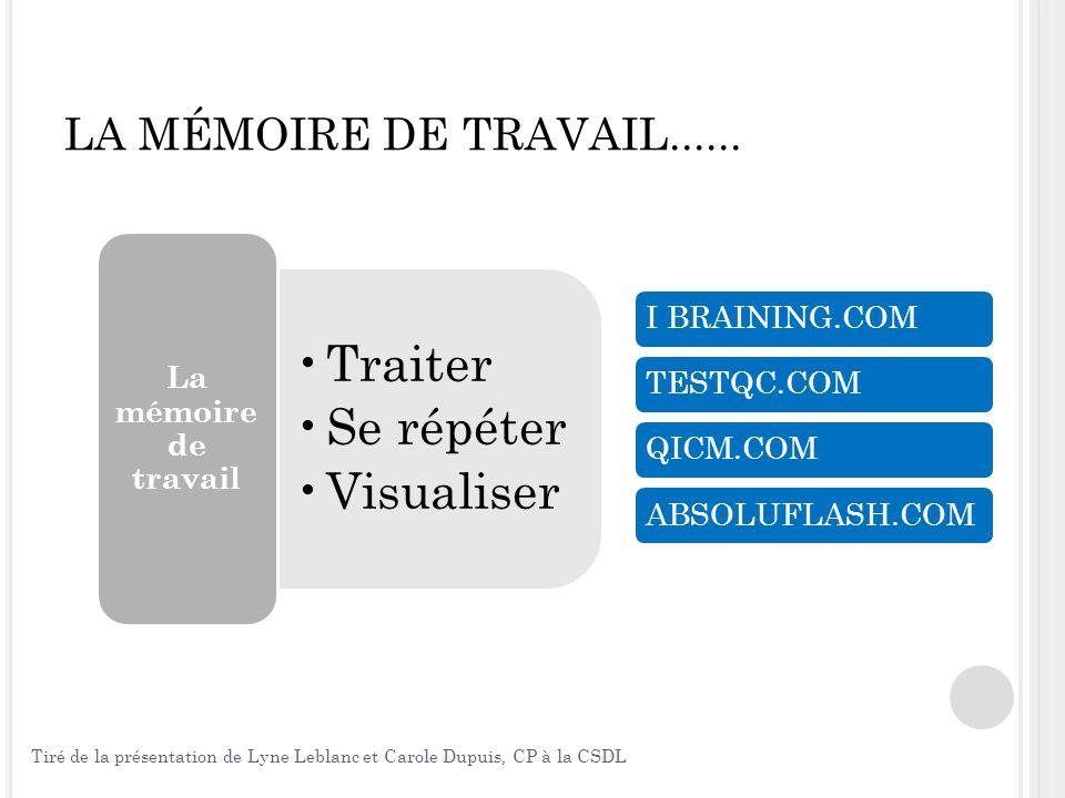 Traiter Se répéter Visualiser LA MÉMOIRE DE TRAVAIL......