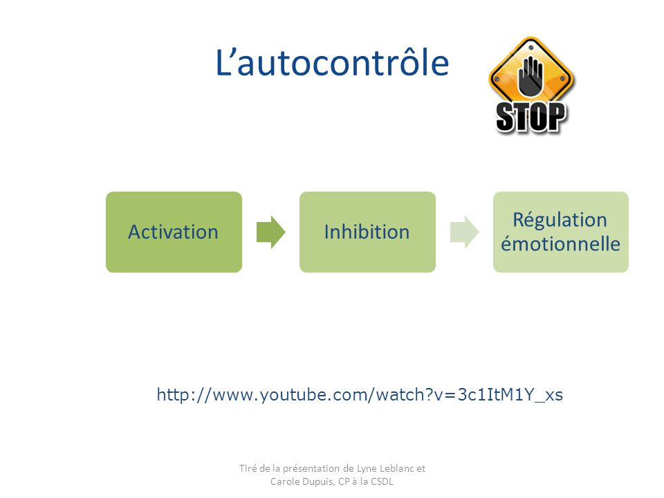 L'autocontrôle Activation Inhibition Régulation émotionnelle