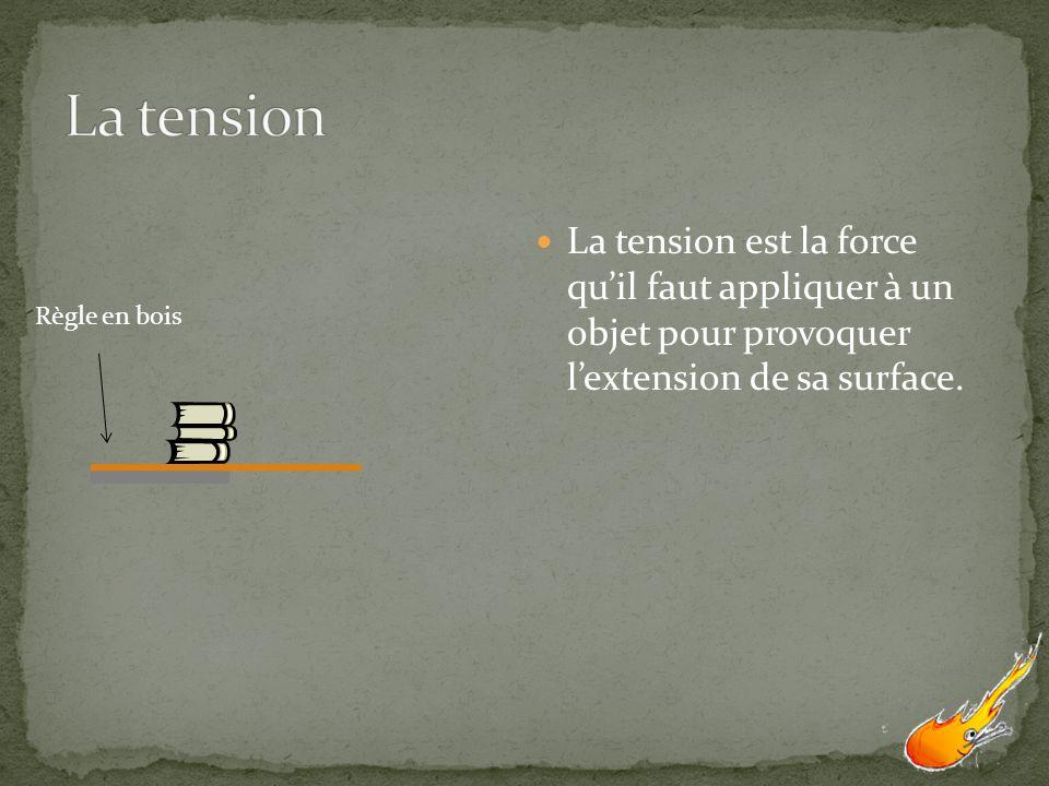 La tension La tension est la force qu'il faut appliquer à un objet pour provoquer l'extension de sa surface.