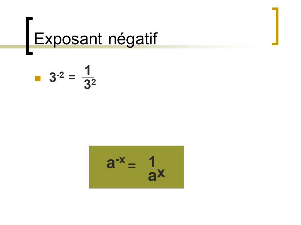 Exposant négatif 1 3-2 = 32 a-x 1 = a x
