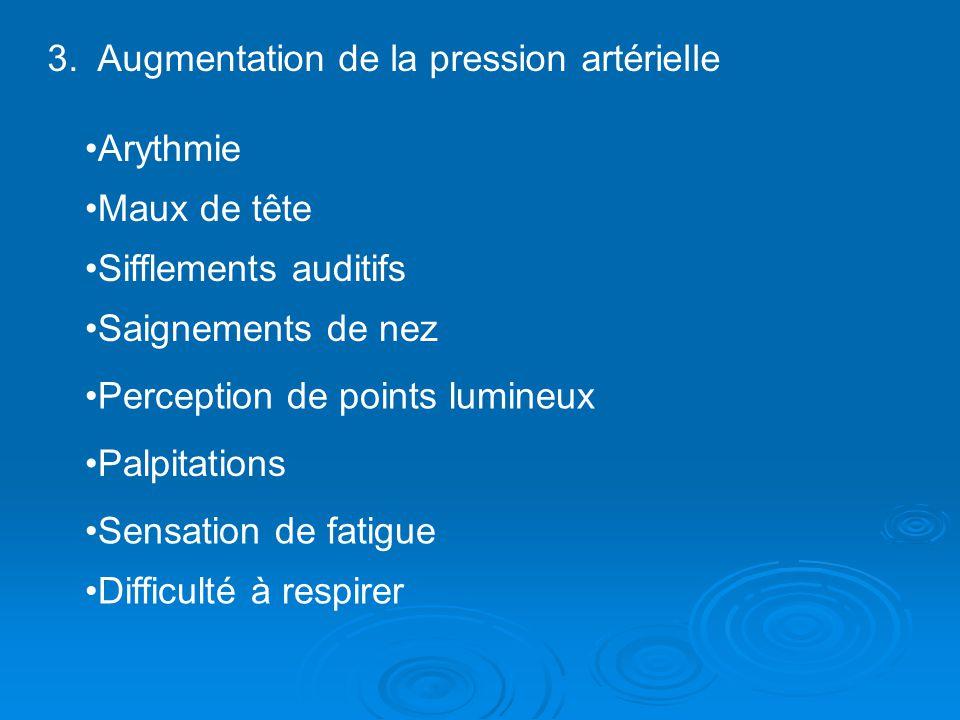 3. Augmentation de la pression artérielle