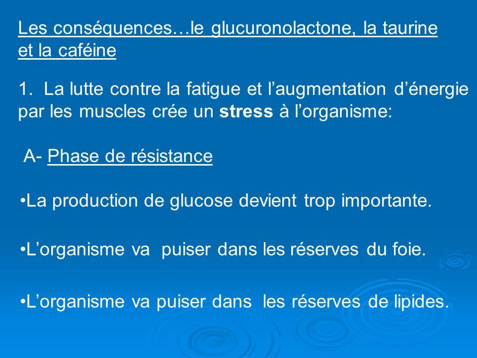 Les conséquences…le glucuronolactone, la taurine et la caféine