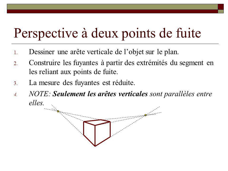 Meublée Sur Perspective En 2 Point De Fuit : Les projections parallèles et centrales ppt video online