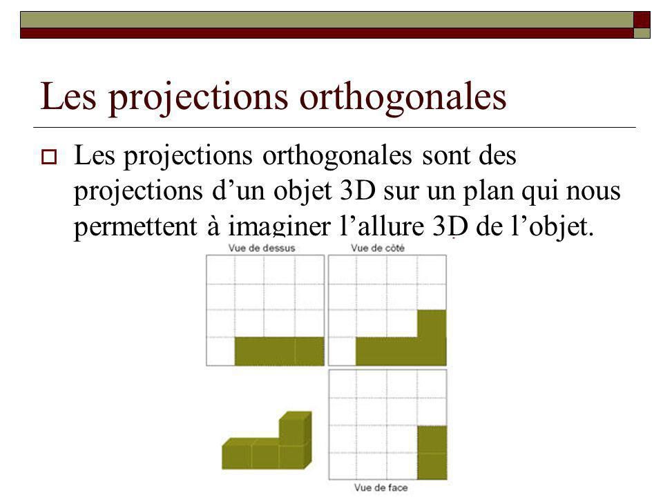 Les projections orthogonales