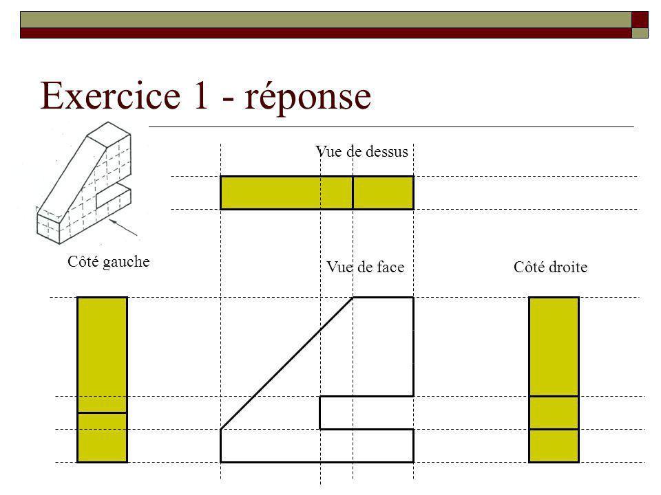 Exercice 1 - réponse Vue de dessus Côté gauche Vue de face Côté droite