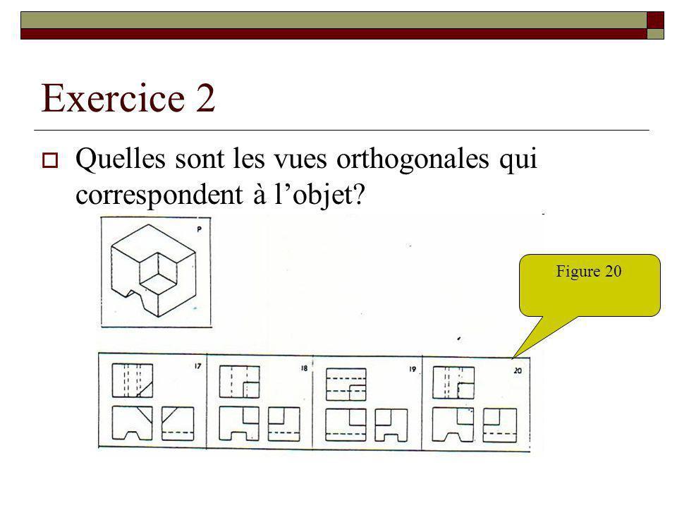 Exercice 2 Quelles sont les vues orthogonales qui correspondent à l'objet Figure 20