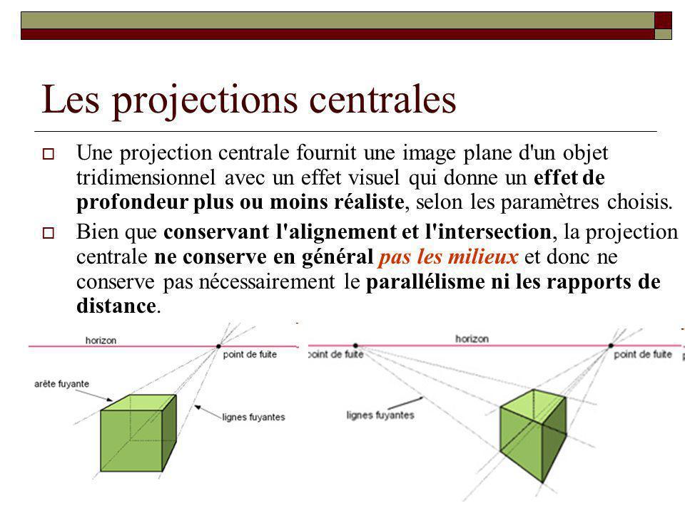 Les projections centrales