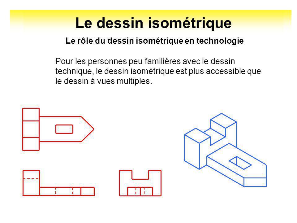 Le dessin isométrique Le rôle du dessin isométrique en technologie