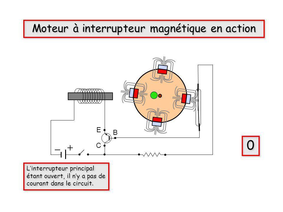 Moteur à interrupteur magnétique en action