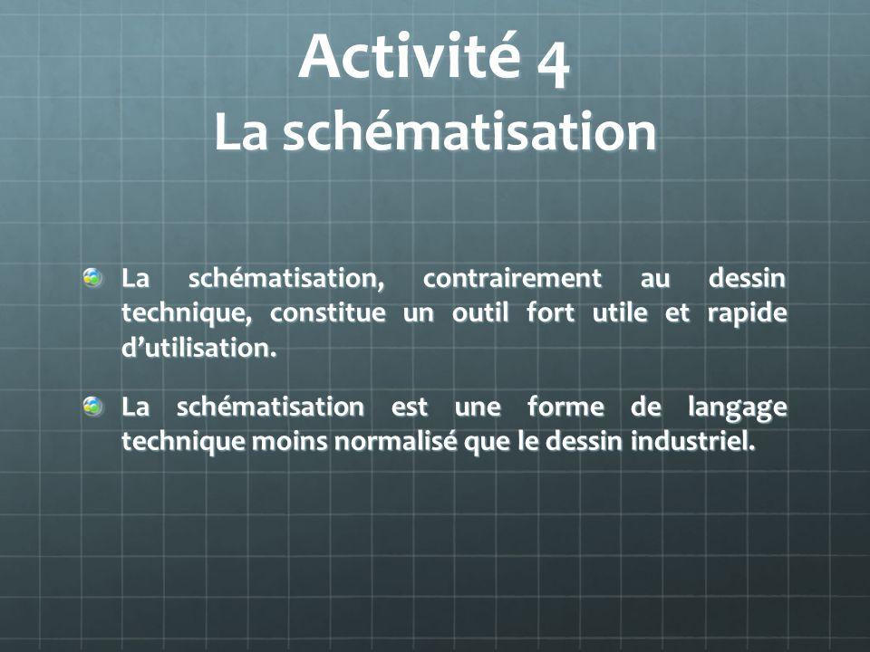 Activité 4 La schématisation
