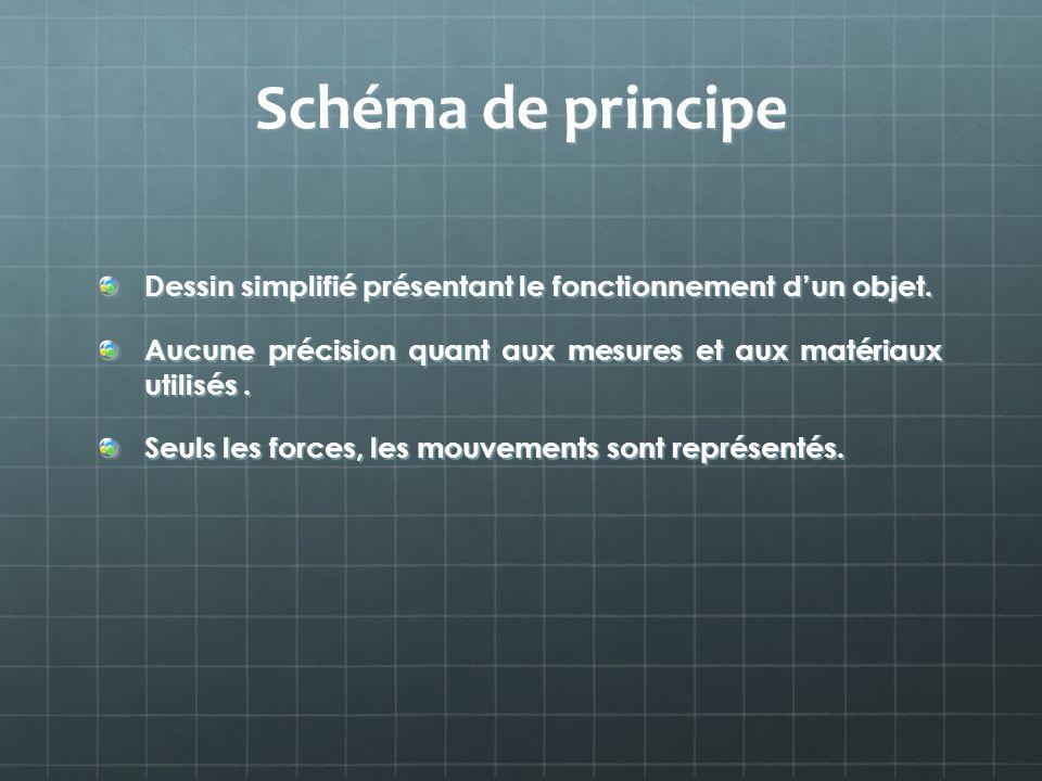 Schéma de principe Dessin simplifié présentant le fonctionnement d'un objet. Aucune précision quant aux mesures et aux matériaux utilisés .